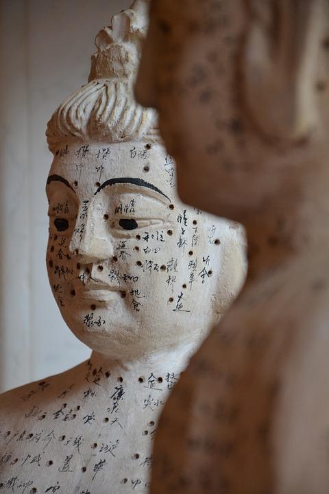 Akupunktur - Meridianer og akupunkturpunkter